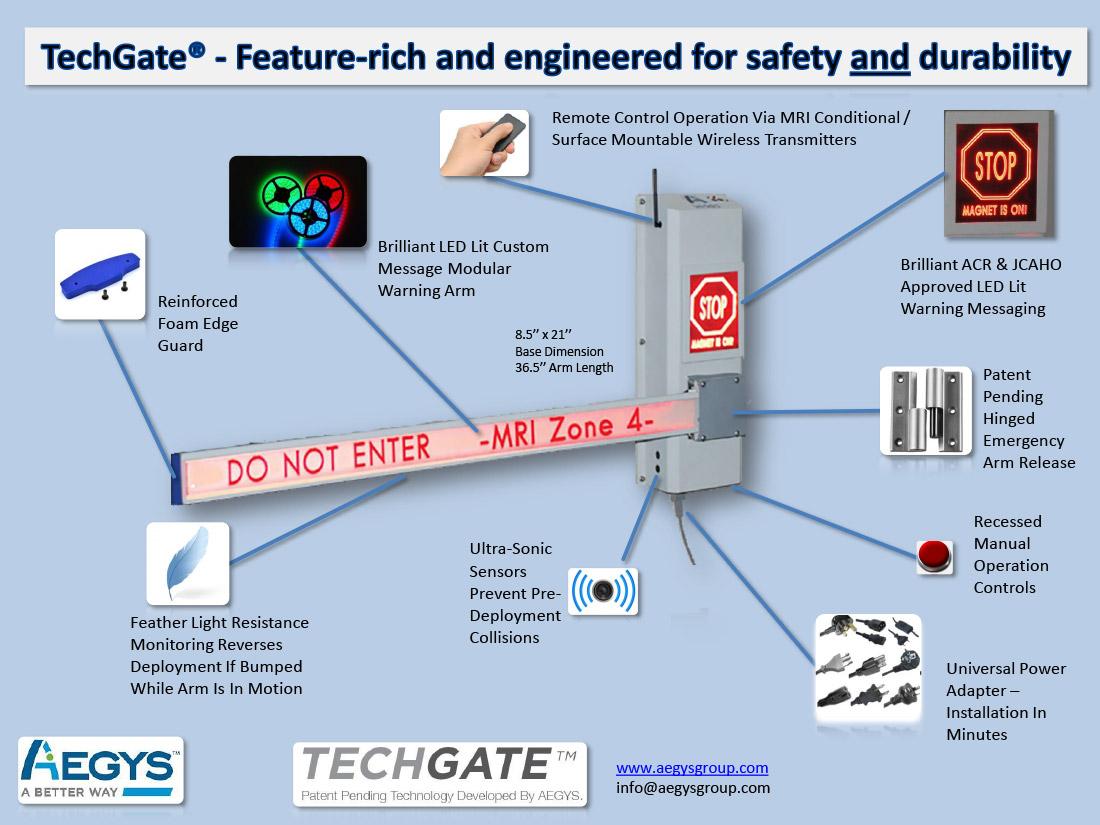 TechGate-Feature-Description